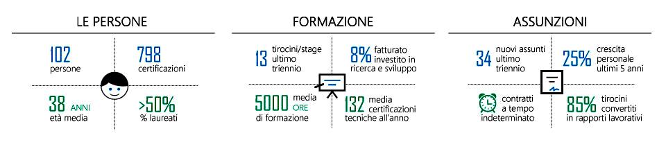 Infografica_LavoraConNoi_AggAprile2015